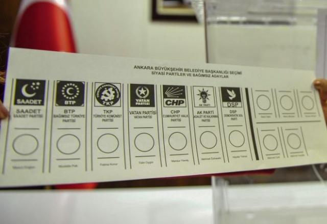 31 Mart Yerel Seçim Oy Pusulaları